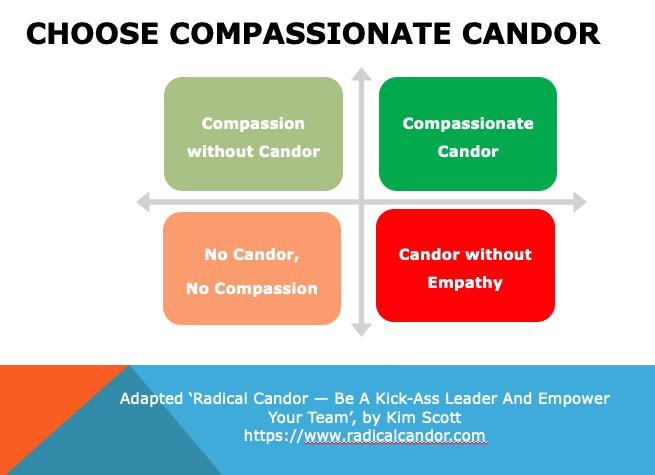 CompassionateCandor